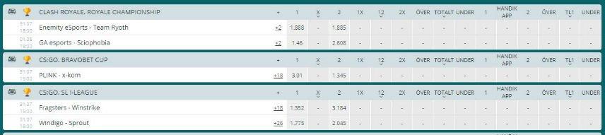 Skärmbild som visar mer detaljerat odds på 22 Bet. På bilden ser vi odds på e-sport.