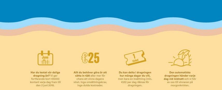 Casumos vårkampanj delar ut priser varje dag