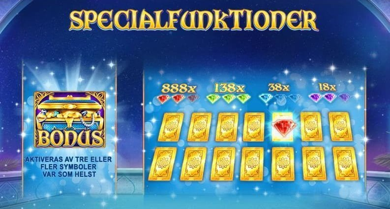 Bonusen i Persian Fortune