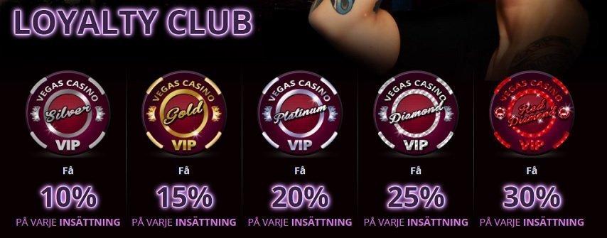 VegasCasino erbjuder ett förmånligt lojalitetsprogram