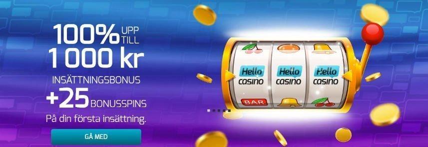 """Skärmbild från Hello Casinos startsida. Til vänster ser vi texten """"100% upp till 1000 kr insättningsbonus + 25 bonusspins på din första insättning"""", under det ser vi inloggningsknappen. Till höger syns en enarmad bandit där samtliga symboler stannat på Hello Casino."""