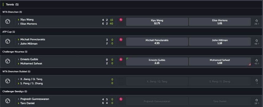 Skärmbild visar live odds på Comeon casino