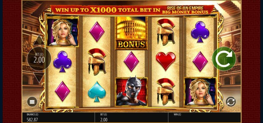 rise of an empire slot hjul