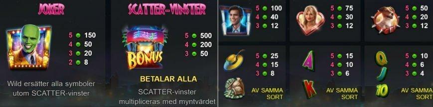 casino spel online slot